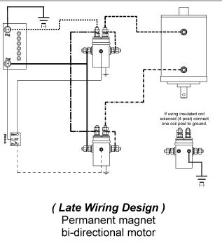 badlands atv winch wiring diagram 2006 ford e350 brake light solenoid switch | get free image about