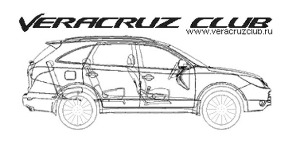 Клуб владельцев Hyundai Veracruz