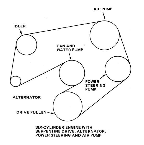 Jeep Wrangler Serpentine Belt Diagram 2 4 Html