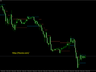 NRTR_Rosh forex mt4 indicator free download