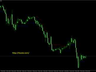 NRTR_WATR forex mt4 indicator free download