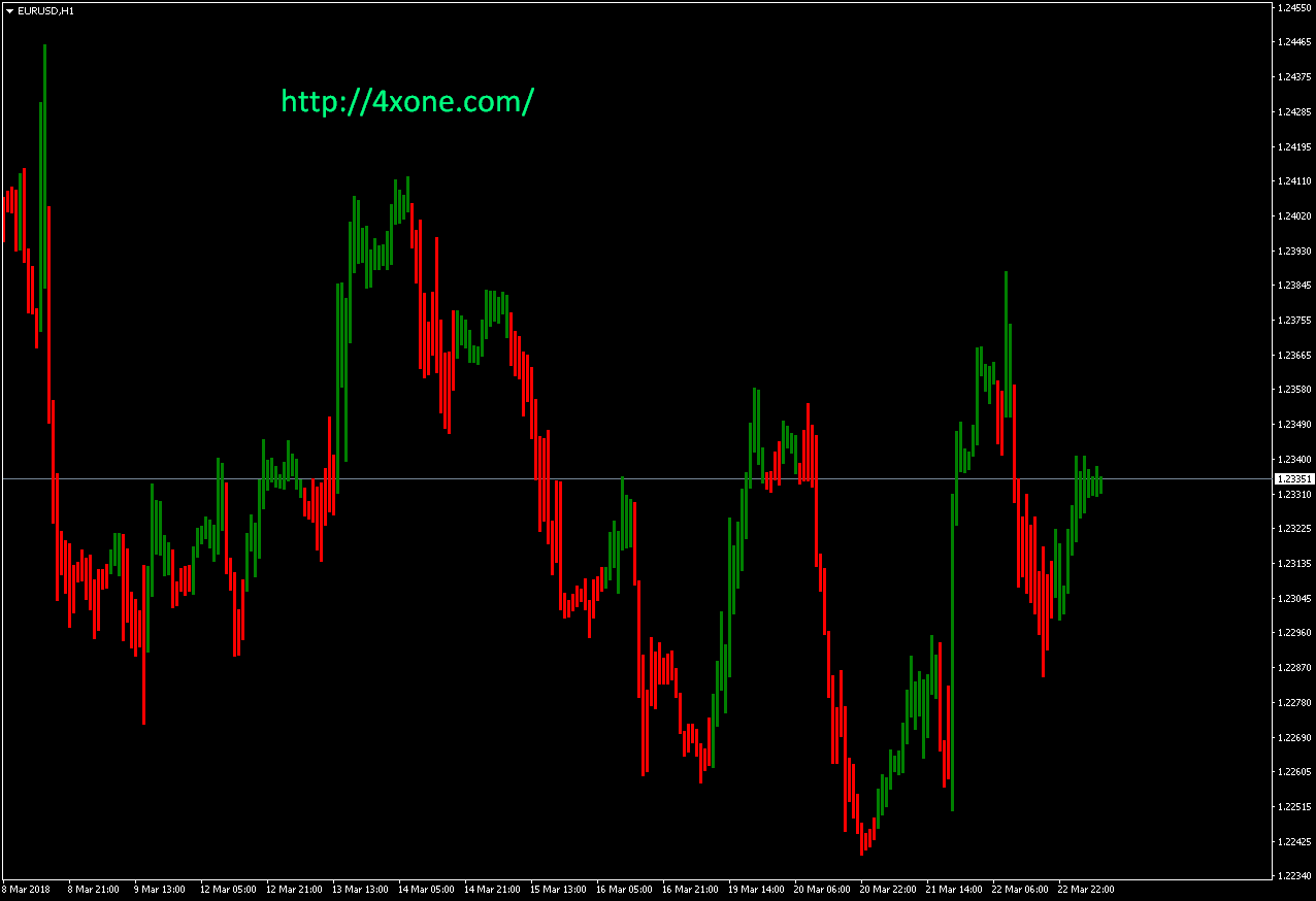 FX with MT4 [About VQ parameters]