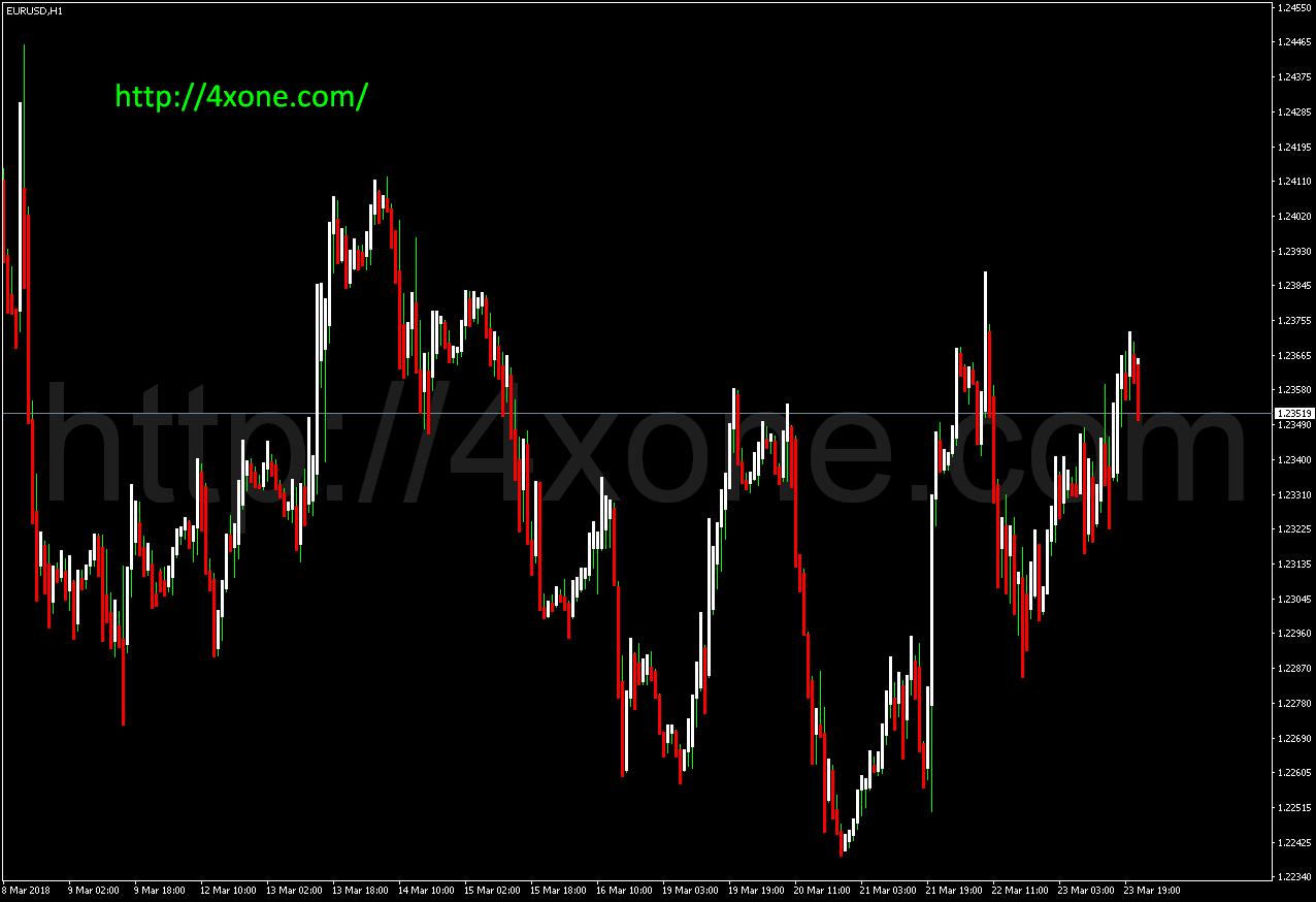 prusax v61 mt4 indicator