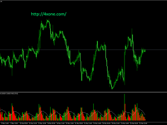 What means tick volume in forex