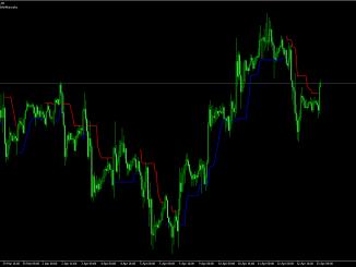ATRStops_v1o1b_1 mt4 indicator