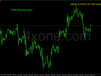 atr_value mt4 indicator