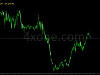 Mt4 Atr Indicator - Candlestick Pattern Tekno