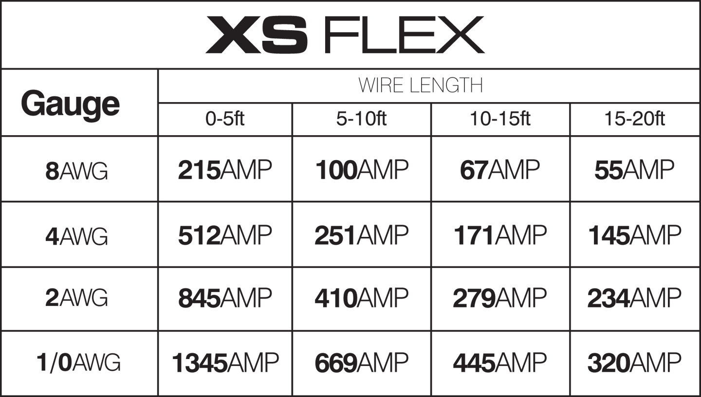 Home Wiring Gauge Guide Amp Chart Xs Power