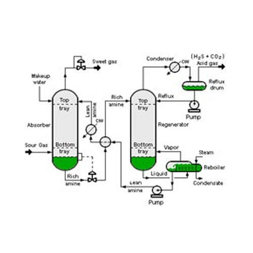 Process Flow & Instrumentation Diagram Services in Sector