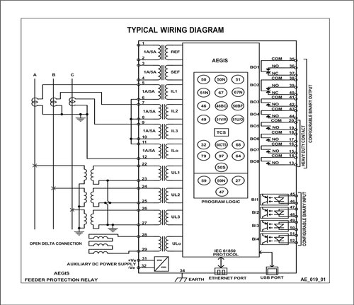 Self Adhesive Wiring Diagram for Control Panel, For
