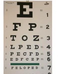 Eye testing chart also at best price in india rh dirdiamart