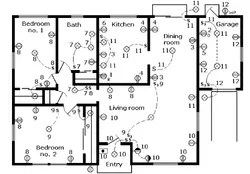 Piping GA Layout Drawings (2D) and Mechanical Part