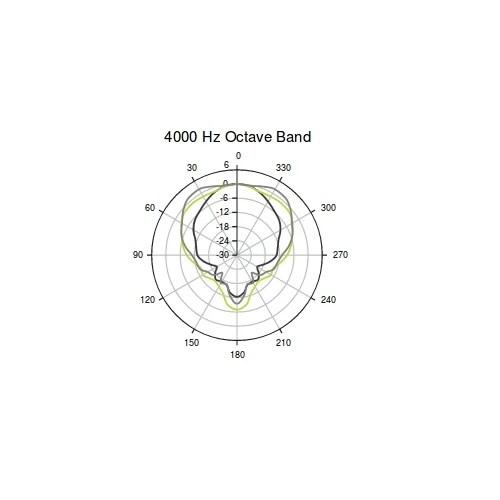 White Bose FreeSpace 3 Flush-Mount Satellites Loudspeaker