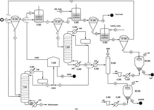 Basic Engineering/Process Engineering in Kandivali West
