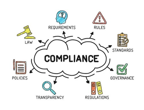 Legal Compliance Management Software in Main Market