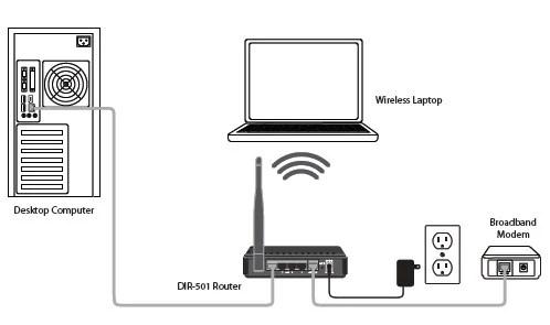 Router Installieren