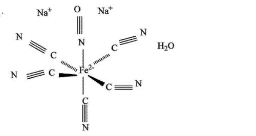 Powder Sodium Nitroprusside, Reagent Grade, Rs 950
