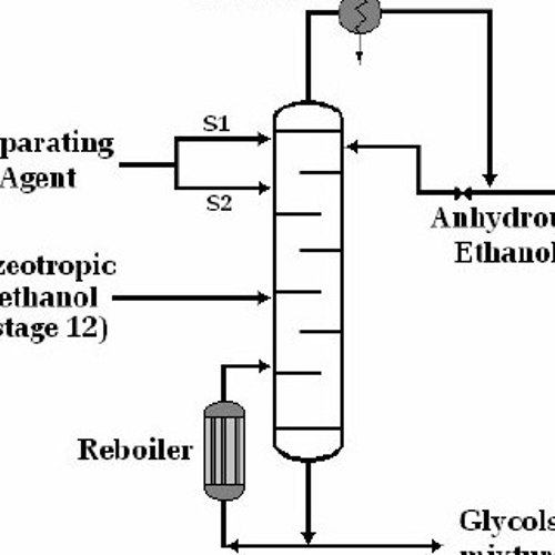 AZEOTROPIC DISTILLATION COLUMN at Rs 800000 /unit