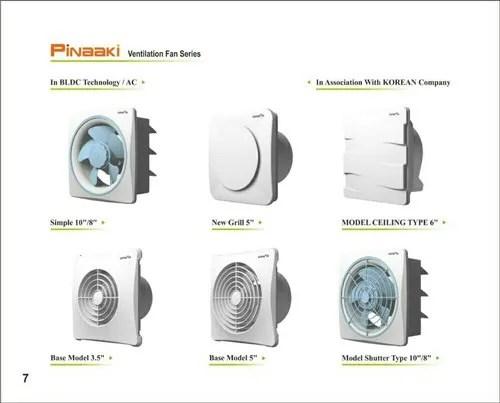 pinaaki ventilation exhaust fan