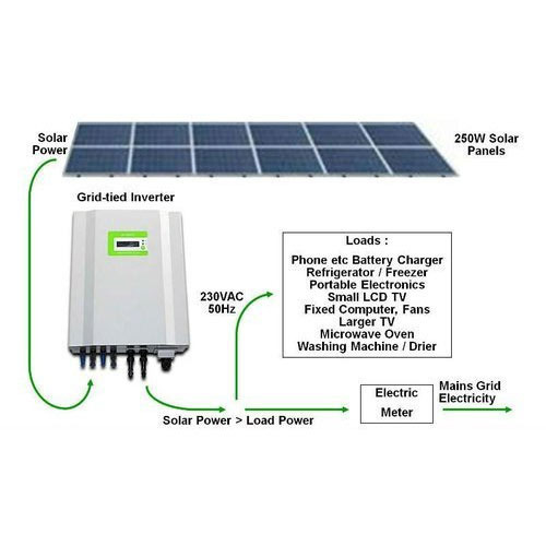 solar panel dc to ac inverter
