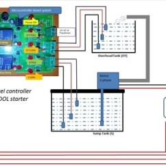 Control Wiring Diagram Of Dol Starter Swm 840 Automatic Water Level Controllers Solenoid Valve 1 4 Inches Metal Brass 230v Ac Wholesale Sellers From Coimbatore