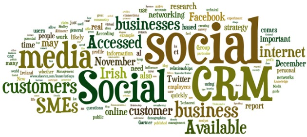 social crm image