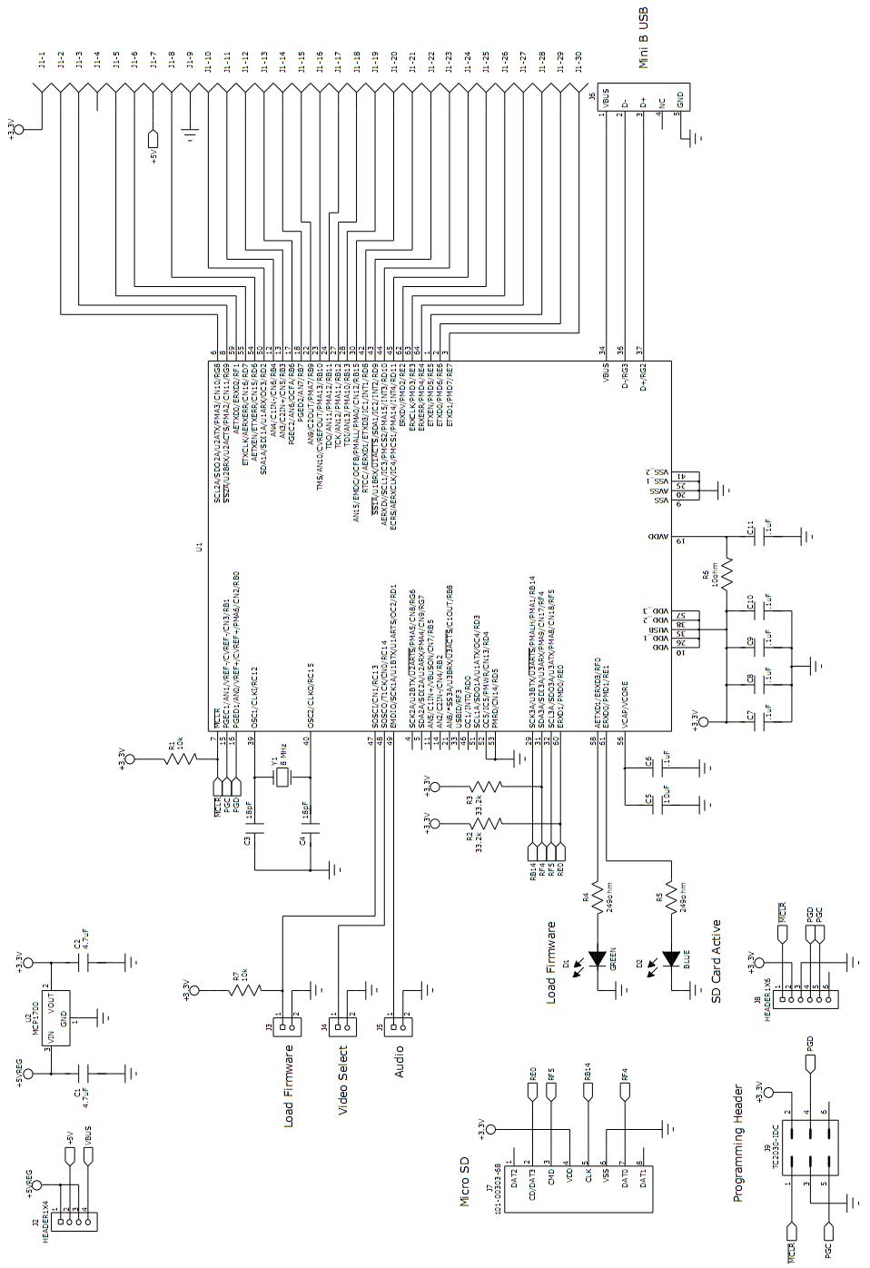 CGMMSTICK1 Schematic