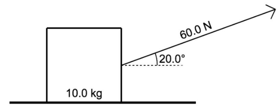 405-G: Dragging at an Angle 2: Static and Kinetic Friction