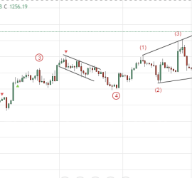 Gold a possible Ending Diagonal in progress