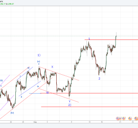 Bullish Gold moving in Wave 3 of 3 (Elliott Wave) 18th August 2017 onwards