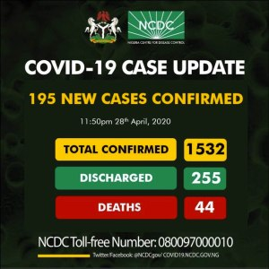 195 new cases of COVID-19 reported 5ominds