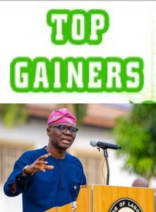 Top gainers in Lagos Top Gainers in Lagos As Government Ease Lockdown and Impose Curfew - ZomboDroid 29052020100930 221x300 - Top Gainers in Lagos As Government Ease Lockdown and Impose Curfew Top Gainers in Lagos As Government Ease Lockdown and Impose Curfew - ZomboDroid 29052020100930 221x300 - Top Gainers in Lagos As Government Ease Lockdown and Impose Curfew