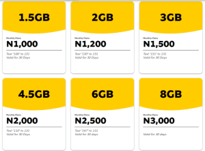 MTN adjust data prices and rate mtn adjust data prices and rate - mtn data affordable 681x501 1 300x221 - MTN adjust data prices and rate