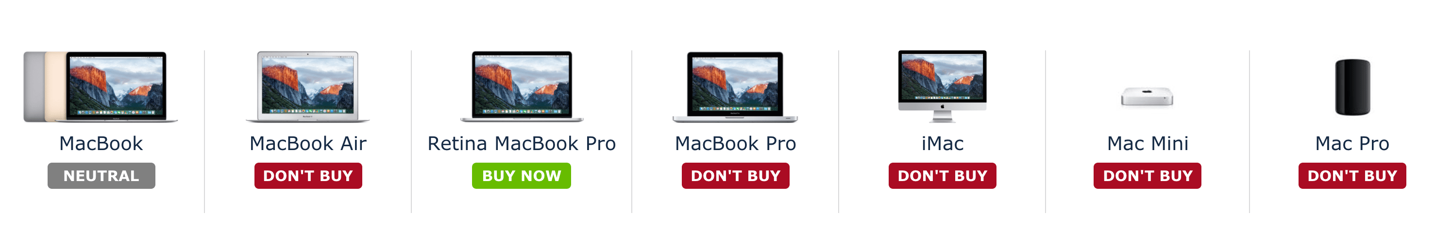 the mac line is still kinda broken 512 pixels rh 512pixels net used mac mini buying guide MacBook Air