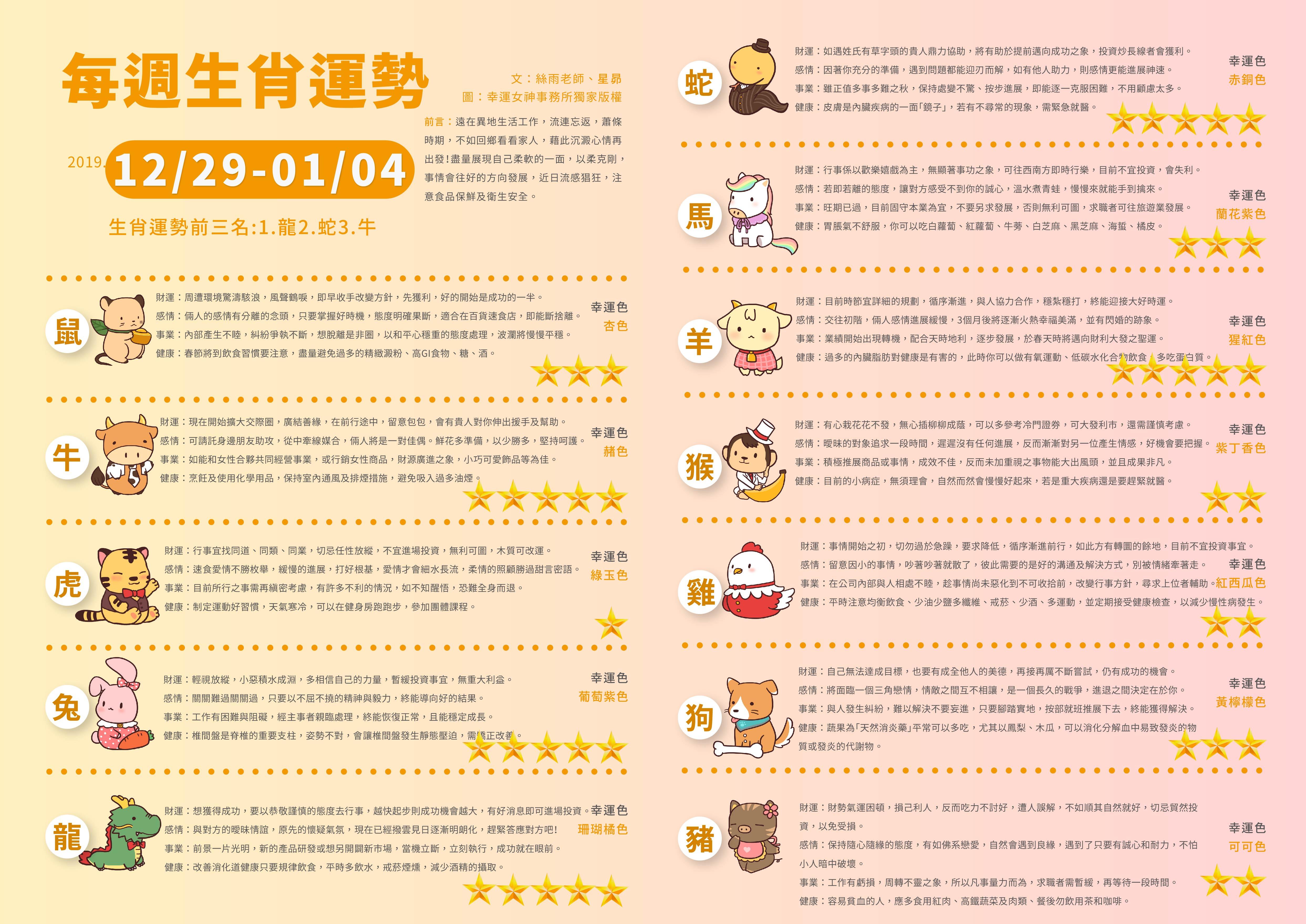 【絲雨老師每週生肖運勢】108/12/29-109/01/04 – 幸運女神事務所