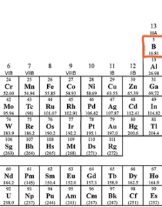 Nonmetals that form polyatomic ions also chemistry lesson get help rh getchemistryhelp