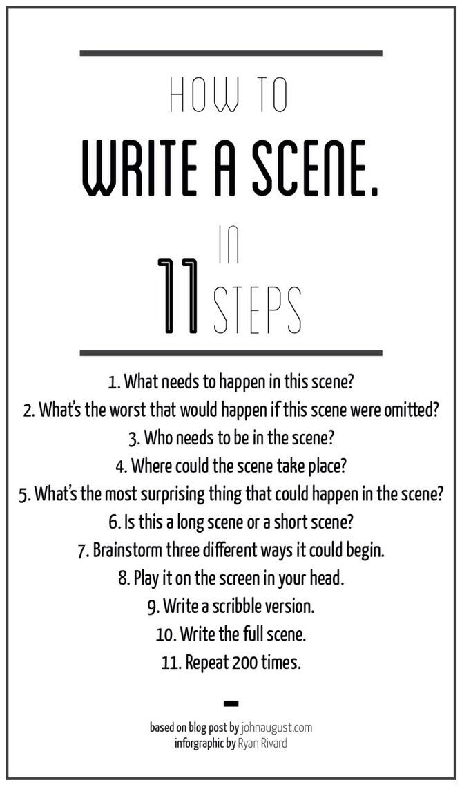 how to write a sceen