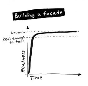 Building a facade