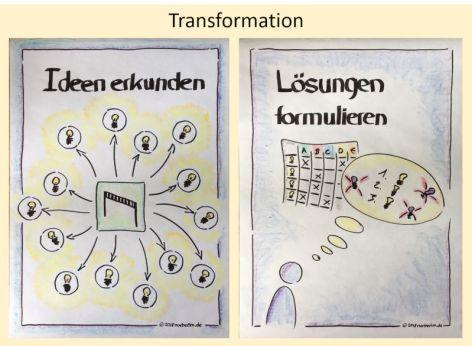 Phase 2: Transformation