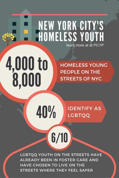 homeless-youth-in-NYC