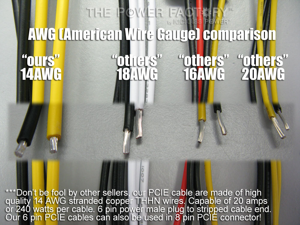 Gauge Amplifier Wiring Kit With Rca Interconnects Darvexcom
