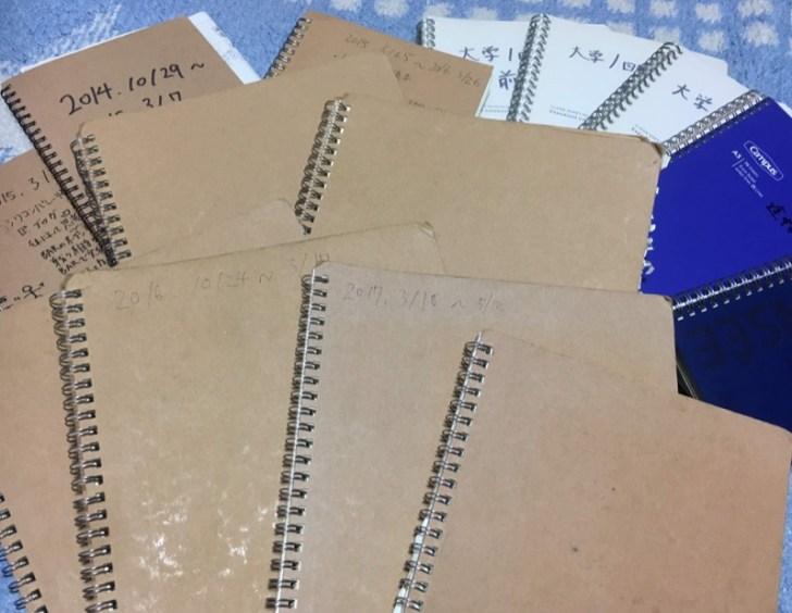 メモ魔ゴーゴーケンゴの日記