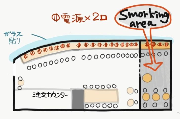 電源位置つきのサンマルクカフェ品川インターシティ店の見取り図