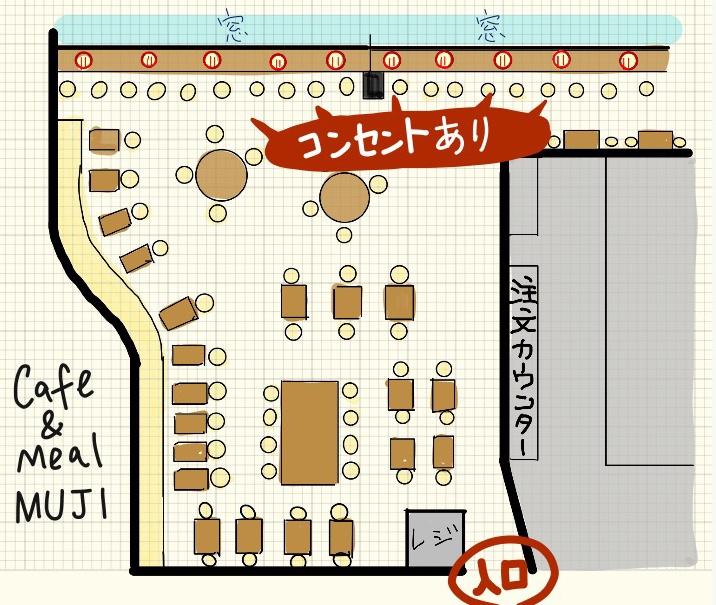 Cafe & Meal MUJI錦糸町パルコ見取り図