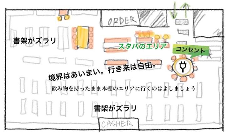 スターバックスコーヒー ムスブ田町4階店見取り図