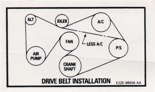 1996 Ford 351 Engine Diagram 351C Engine Diagram Wiring