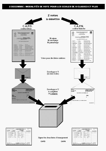 Aide Pour Les Coles Bureaux De Vote SNUipp FSU De La