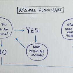 Asshole Flowchart