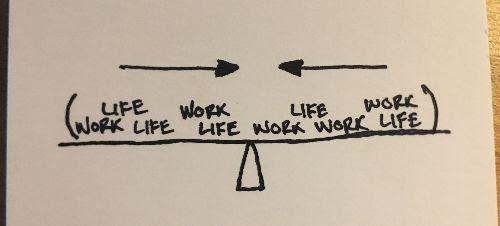 work life balances