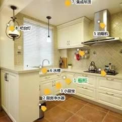 Small Kitchen Bar Water Resistant Laminate Flooring 装修都要买哪些建材 收藏起来备用吧 选择 在中国家庭 厨房使用频率是很高的 实用与美观一个不能少 装出一个这样鱼和熊掌兼得的厨房 需要买哪些建材 这样一看 是不是一目了然了